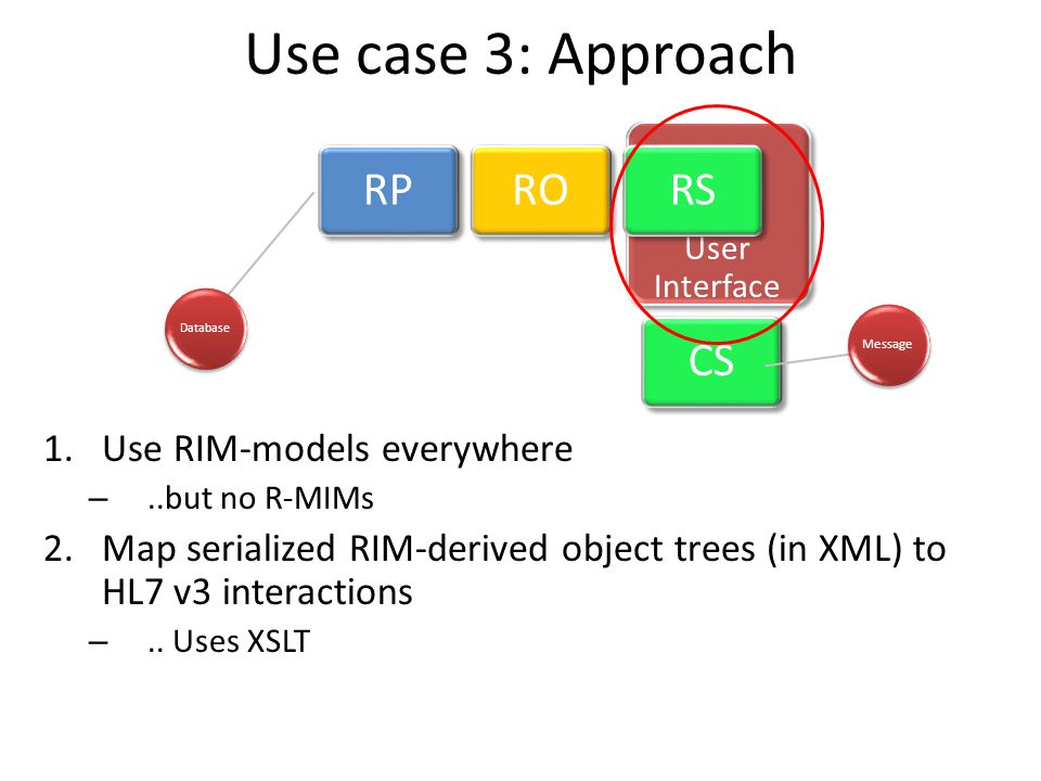 Use case 3: Approach Use RIM-models everywhere