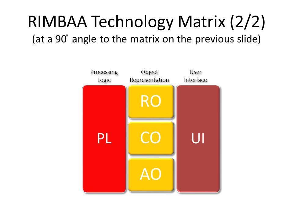 RIMBAA Technology Matrix (2/2)