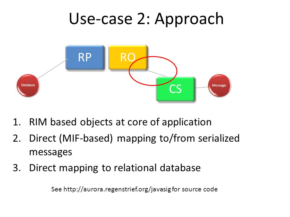 Use-case 2: Approach RIM based objects at core of application
