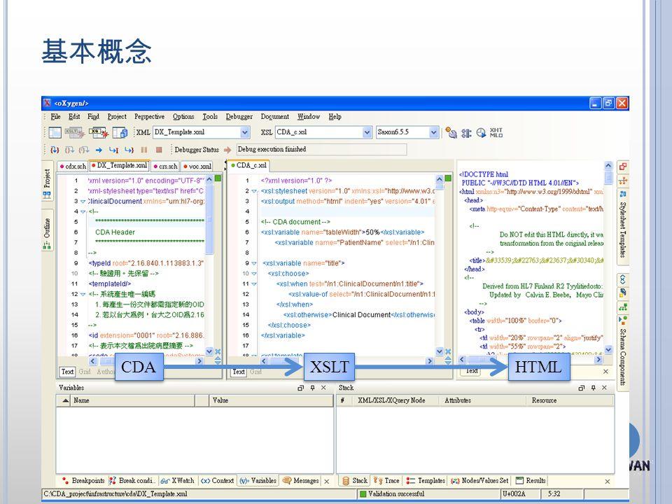 基本概念 CDA XSLT HTML