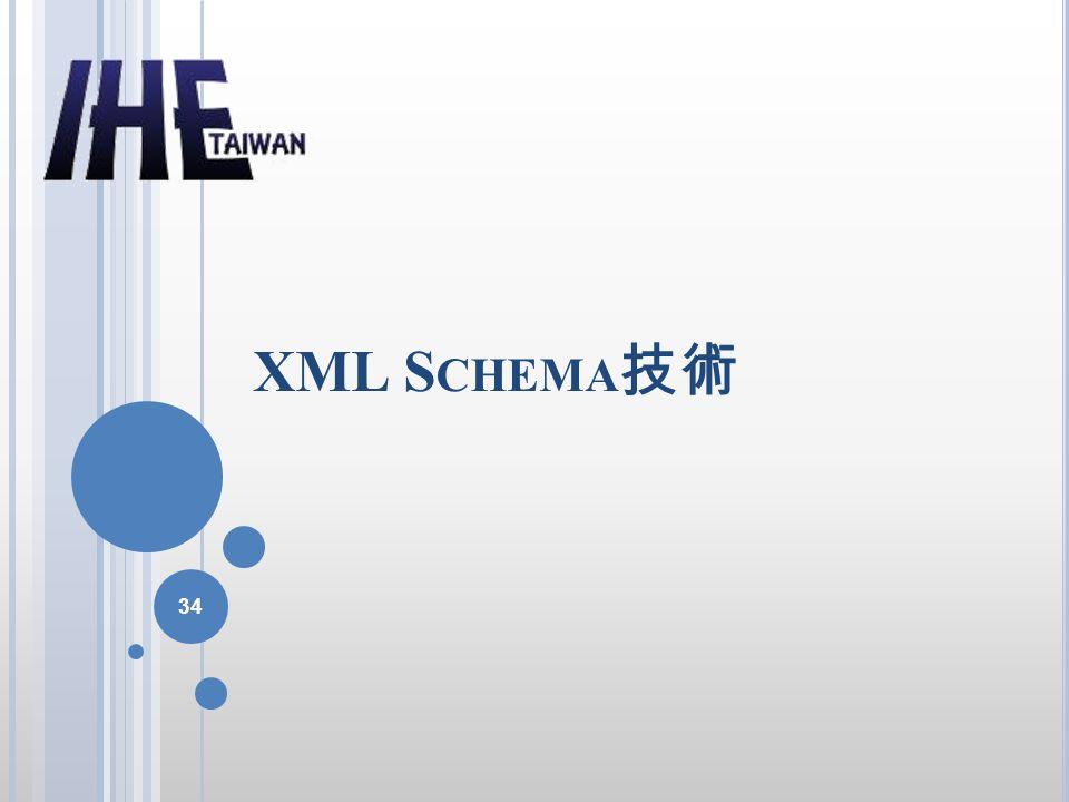 XML Schema技術