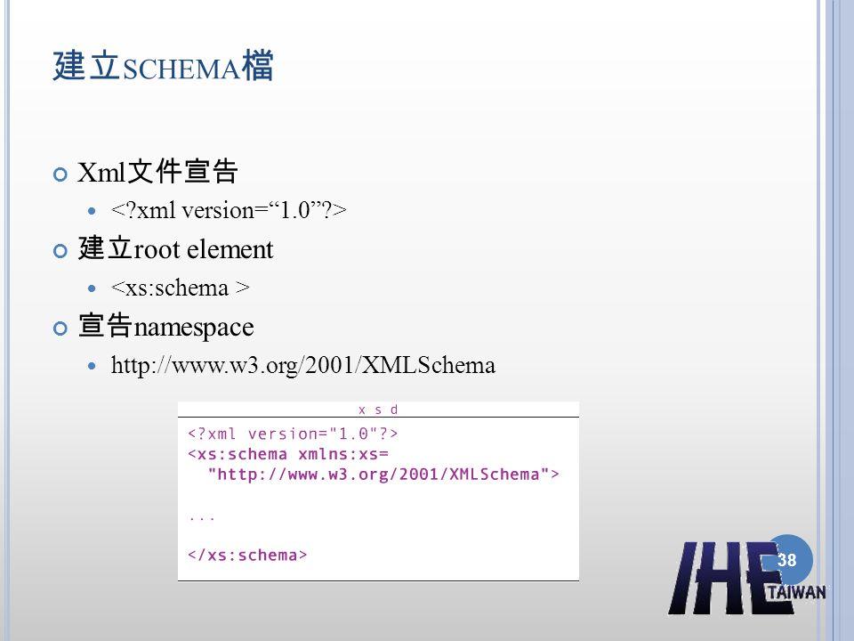 建立schema檔 Xml文件宣告 建立root element 宣告namespace