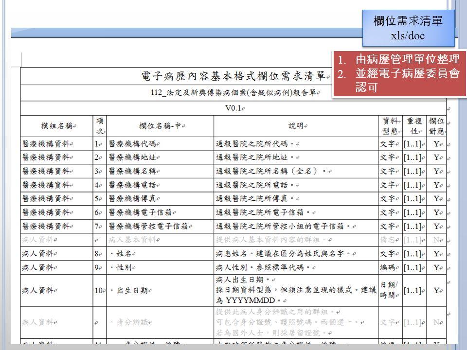 欄位需求清單 xls/doc 由病歷管理單位整理 並經電子病歷委員會認可