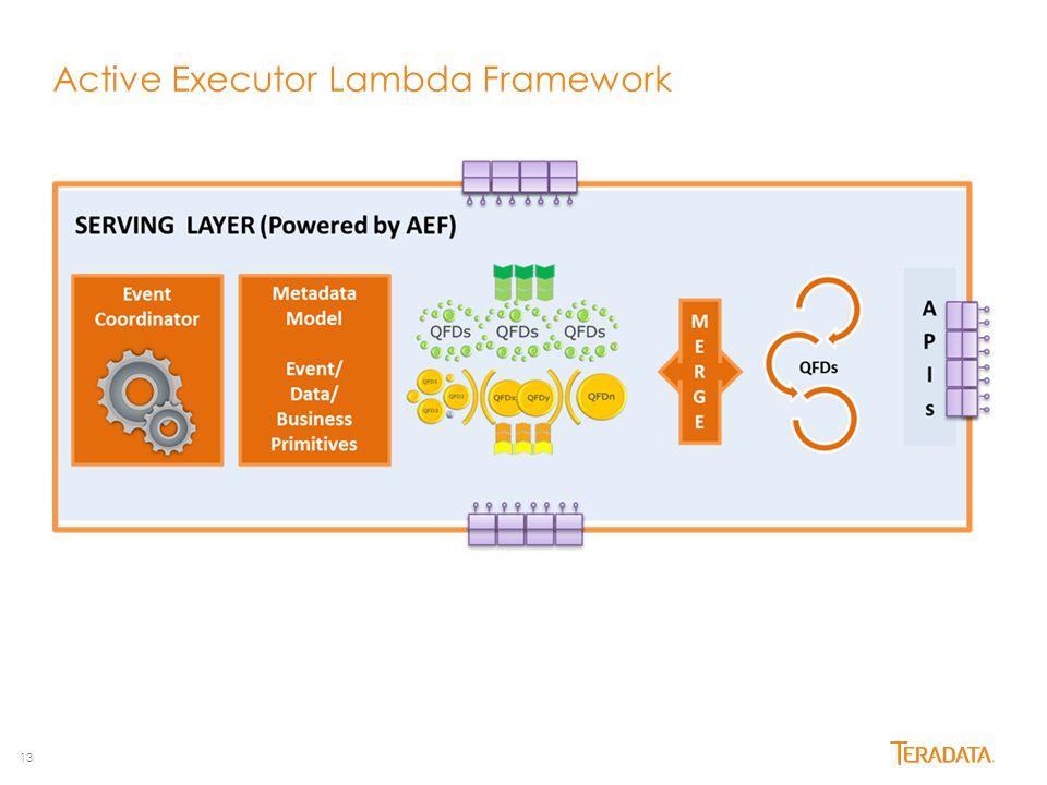 Active Executor Lambda Framework