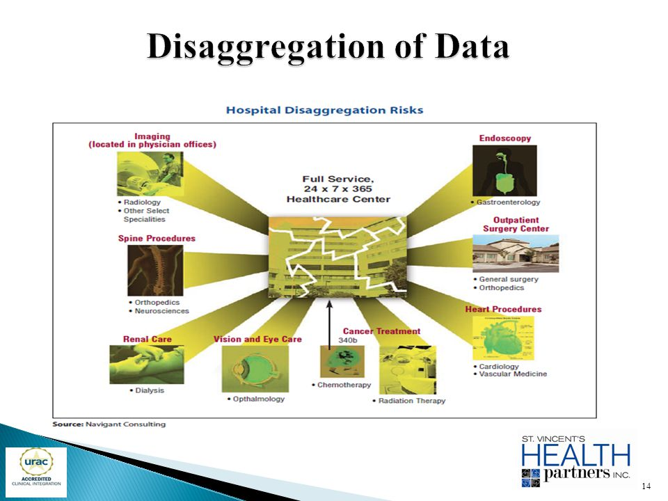 Disaggregation of Data