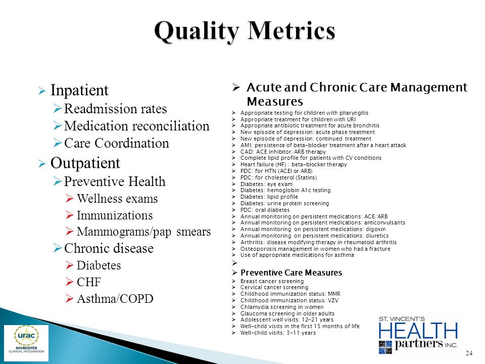 Quality Metrics Inpatient Outpatient Readmission rates
