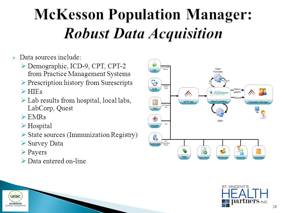McKesson Population Manager: Robust Data Acquisition