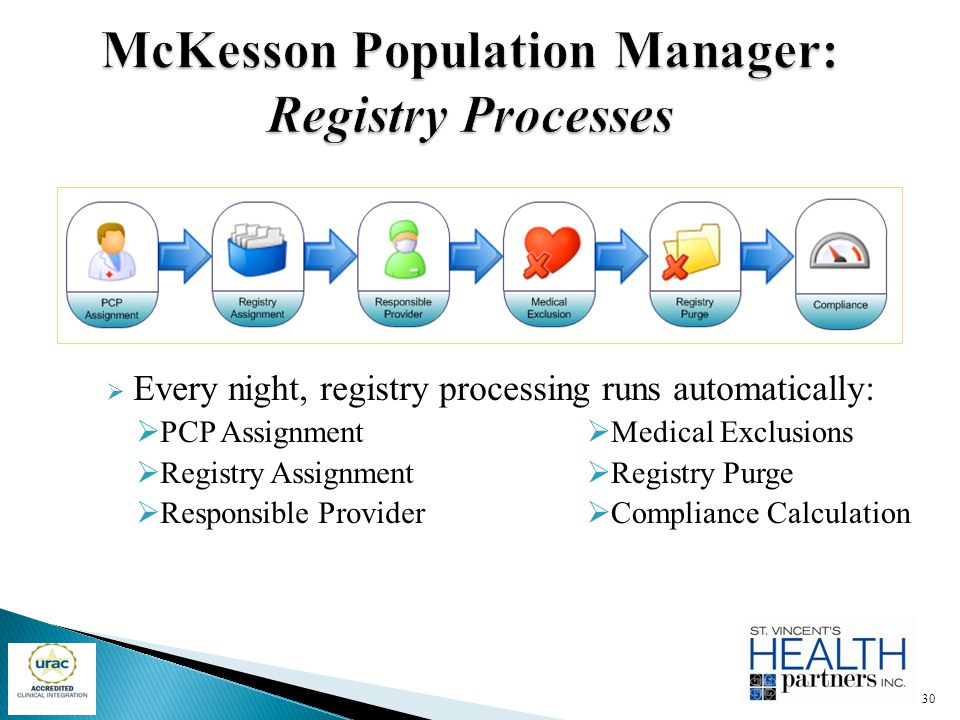 McKesson Population Manager: Registry Processes