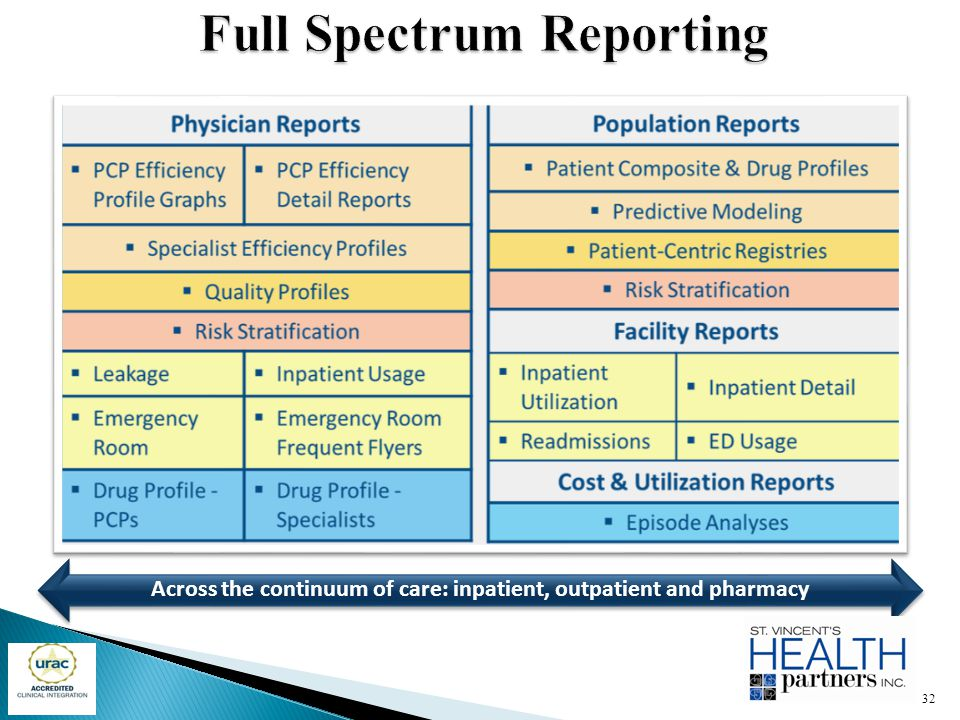 Full Spectrum Reporting