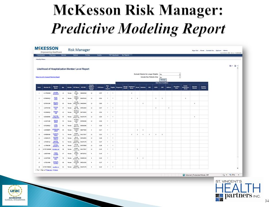 McKesson Risk Manager: Predictive Modeling Report