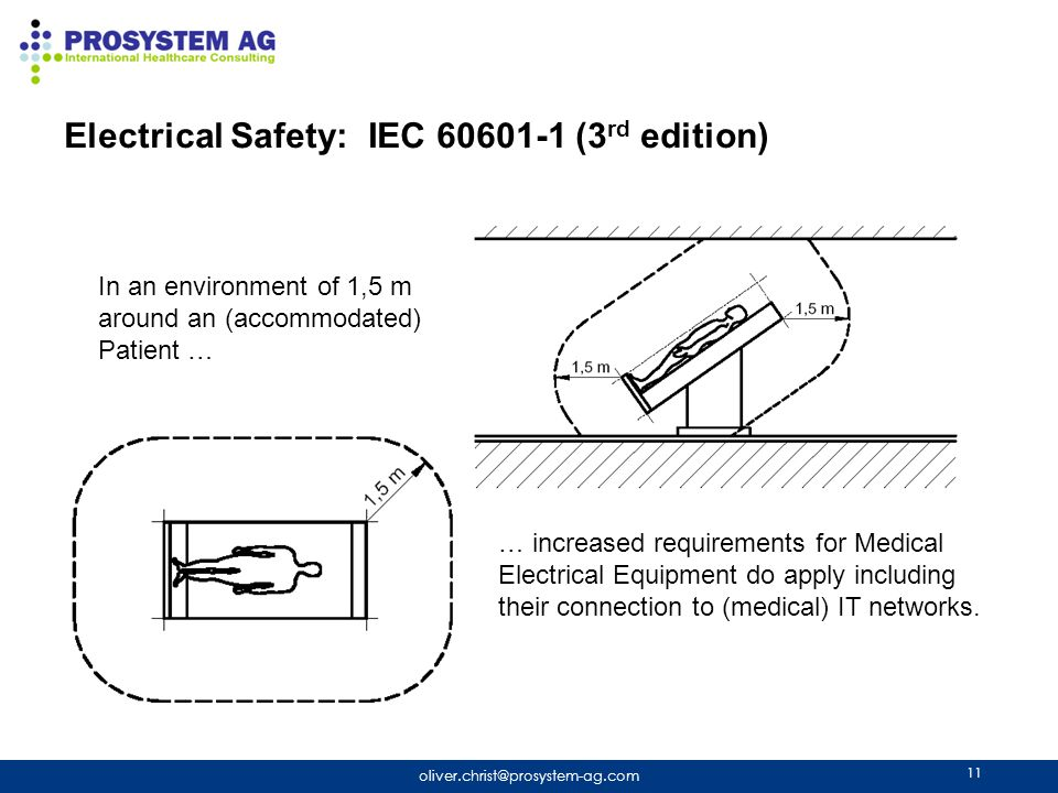 Electrical Safety: IEC 60601-1 (3rd edition)