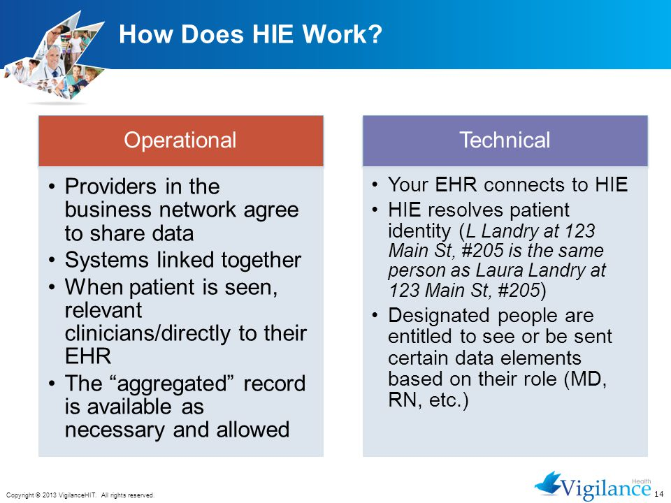 How Does HIE Work Operational