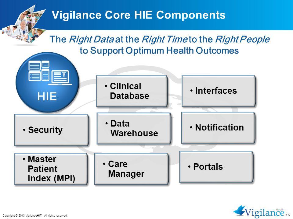 Vigilance Core HIE Components