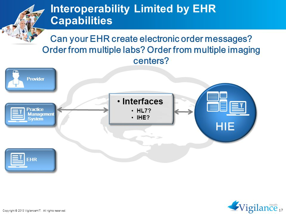 Interoperability Limited by EHR Capabilities