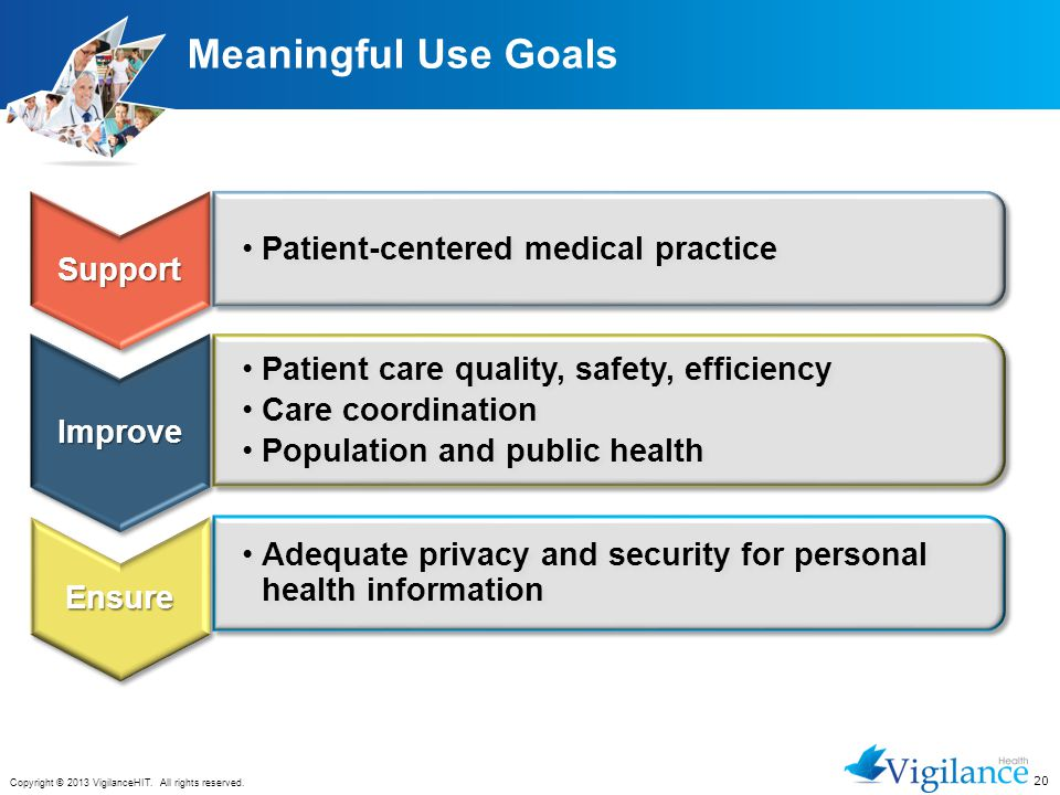 Meaningful Use Goals Patient-centered medical practice Support