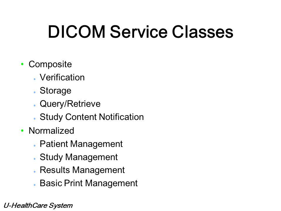 DICOM Service Classes Composite Verification Storage Query/Retrieve