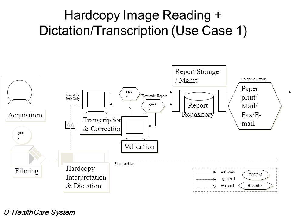 Hardcopy Image Reading + Dictation/Transcription (Use Case 1)