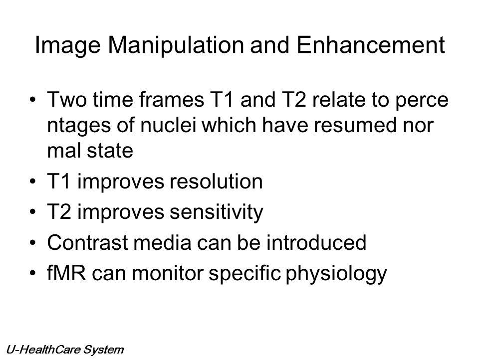 Image Manipulation and Enhancement