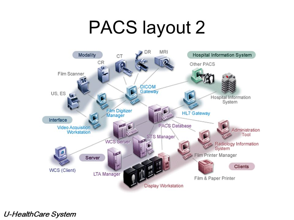 PACS layout 2 All in blue must mention