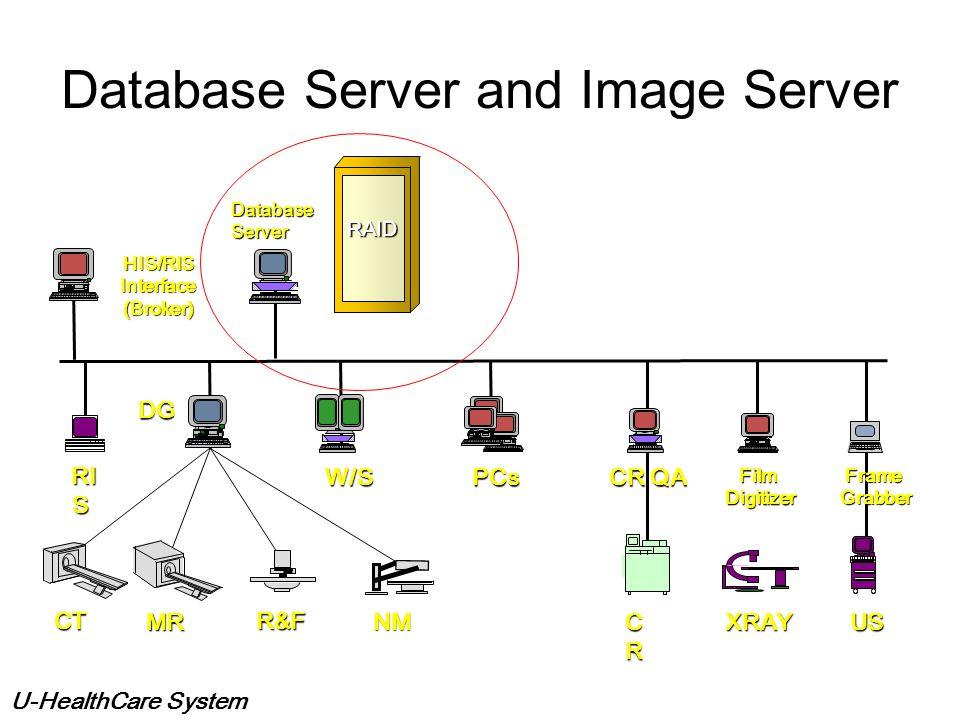 Database Server and Image Server