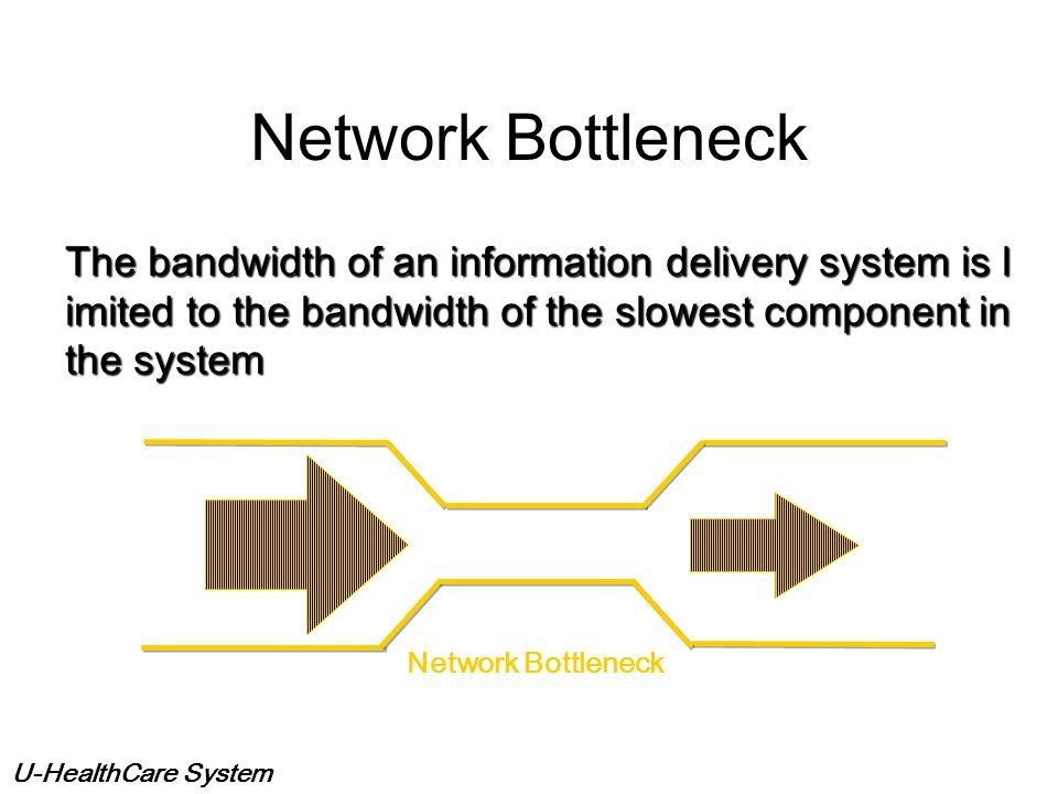 Network Bottleneck The bandwidth of an information delivery system is limited to the bandwidth of the slowest component in the system.