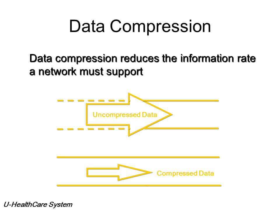 Data Compression Data compression reduces the information rate