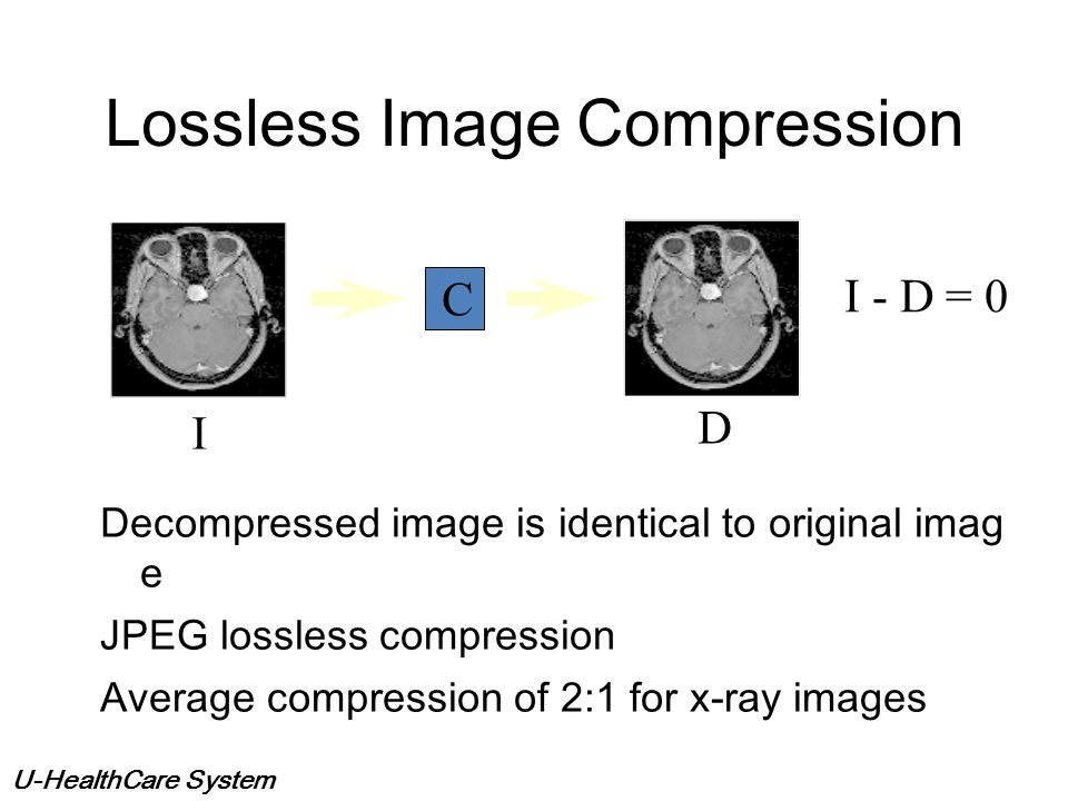 Lossless Image Compression