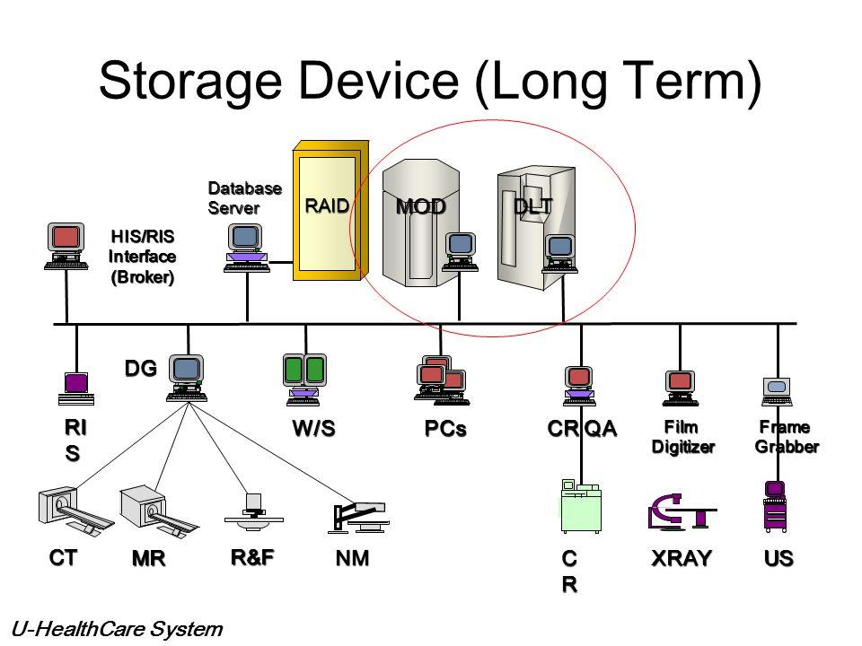 Storage Device (Long Term)