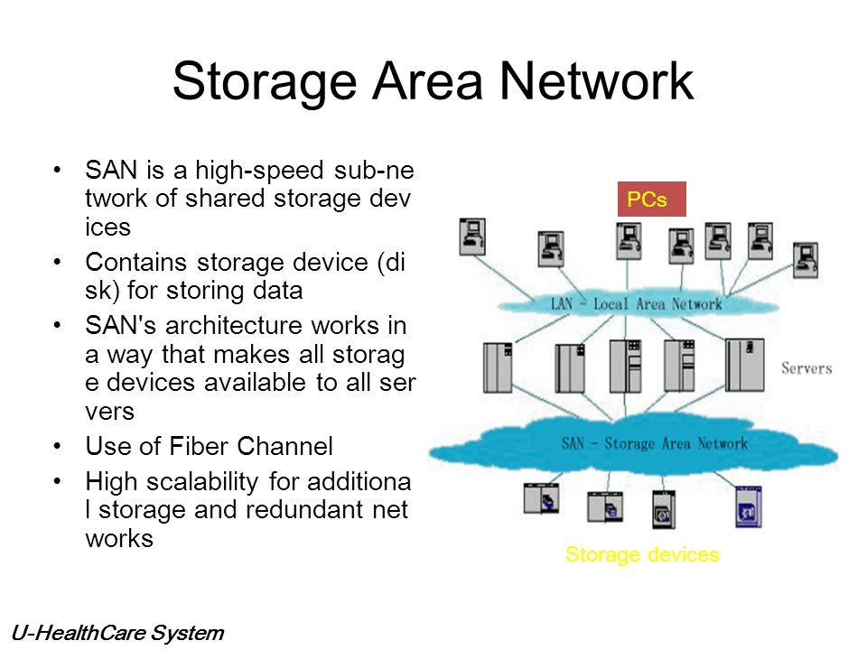 Storage Area Network SAN is a high-speed sub-network of shared storage devices. Contains storage device (disk) for storing data.