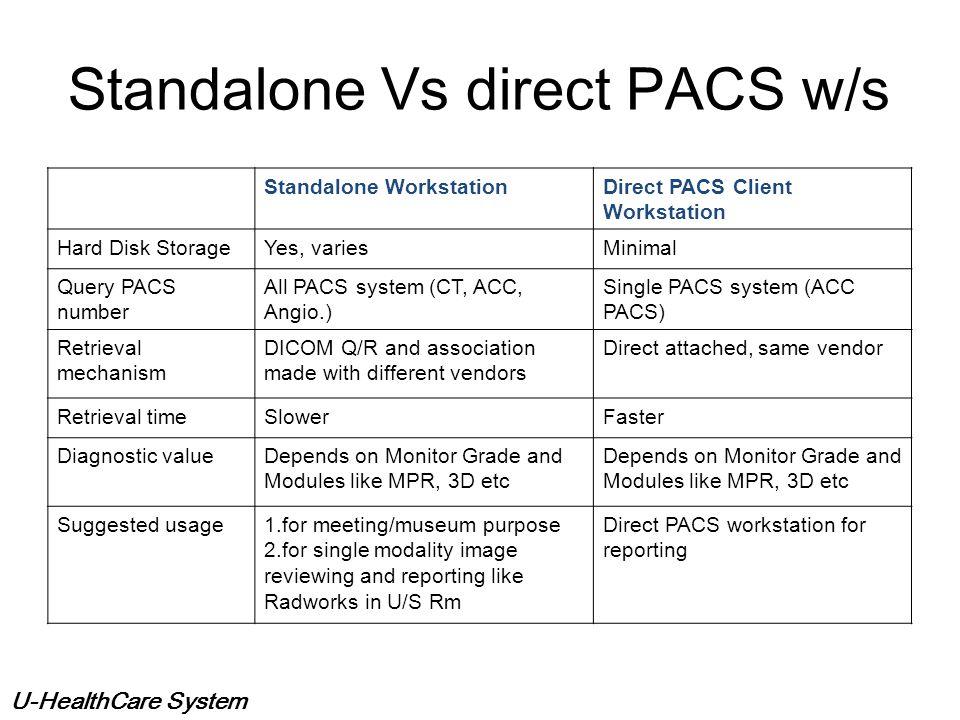 Standalone Vs direct PACS w/s