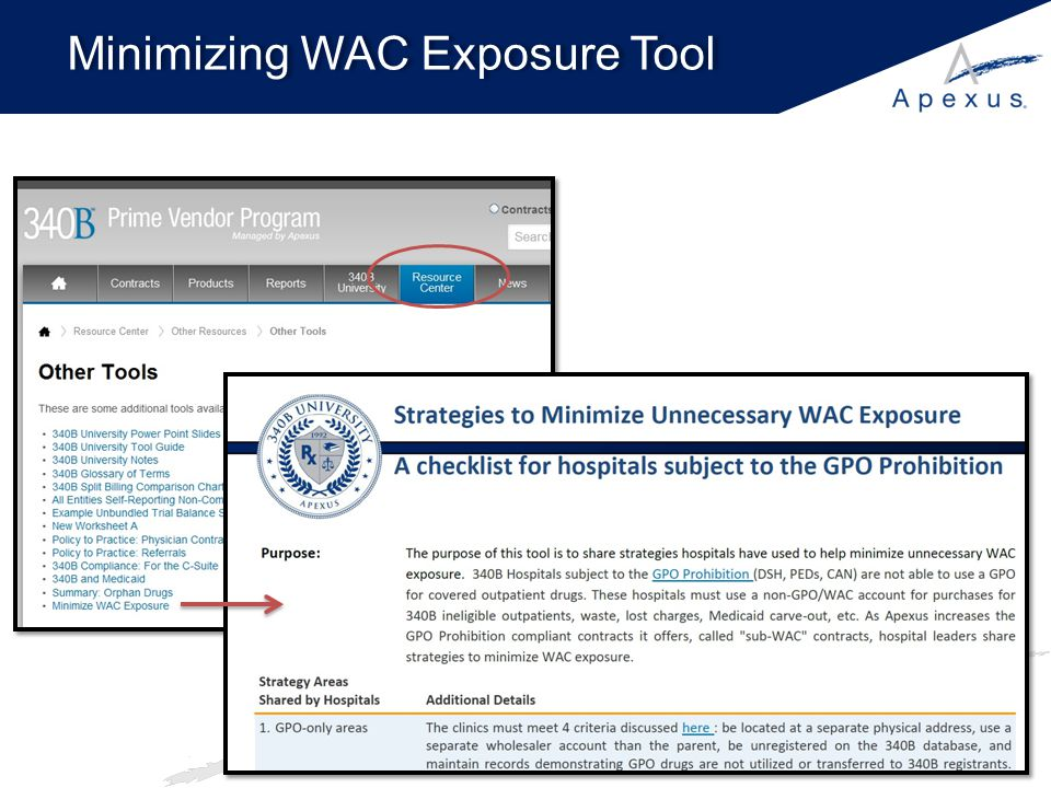 Minimizing WAC Exposure Tool