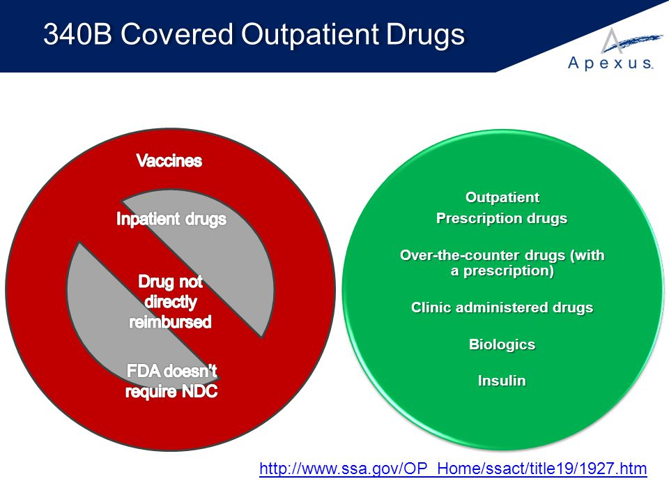 340B Covered Outpatient Drugs