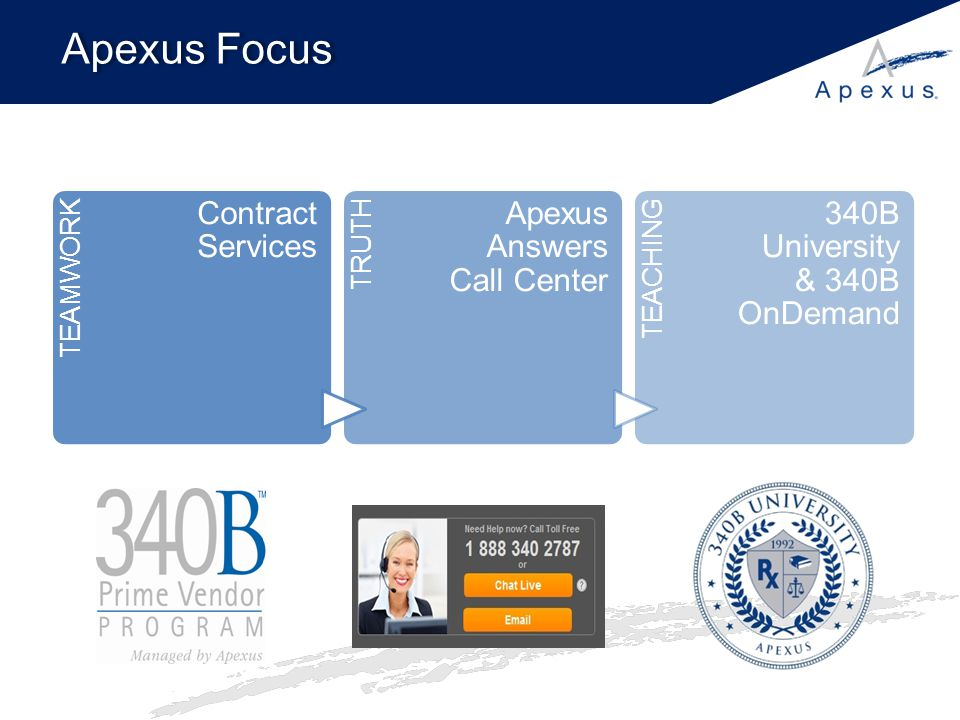 Apexus Focus Contract Services Apexus Answers Call Center