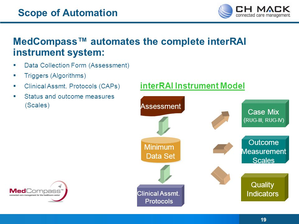 MedCompass™ automates the complete interRAI instrument system: