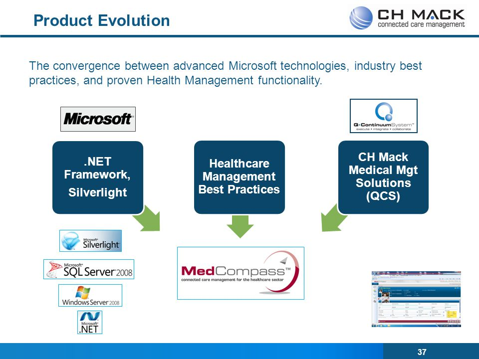 Product Evolution The convergence between advanced Microsoft technologies, industry best practices, and proven Health Management functionality.