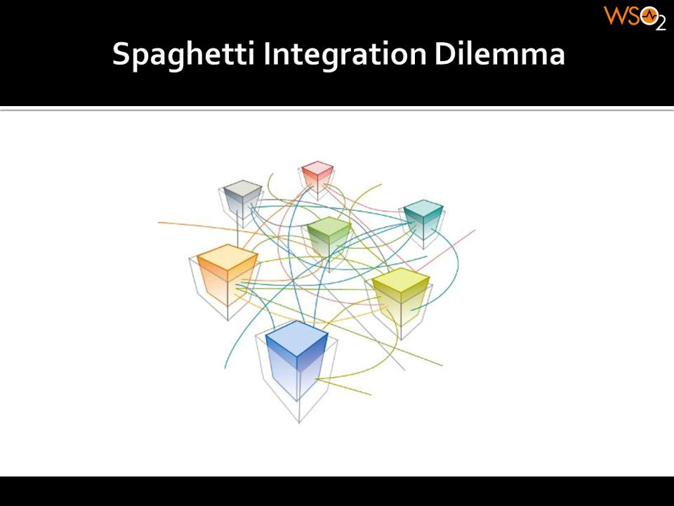 Spaghetti Integration Dilemma