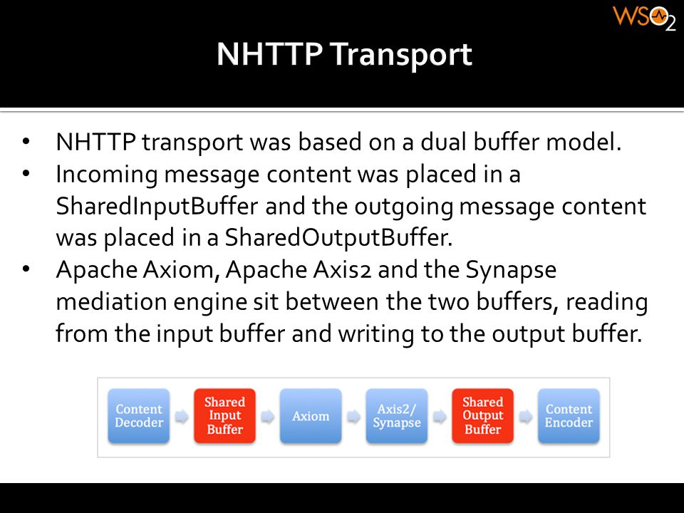 NHTTP Transport NHTTP transport was based on a dual buffer model.