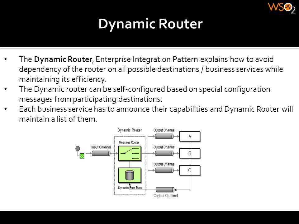 Dynamic Router