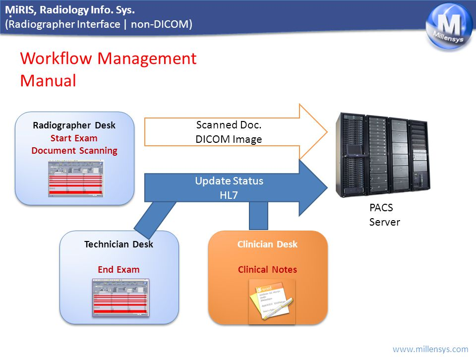 Workflow Management Manual