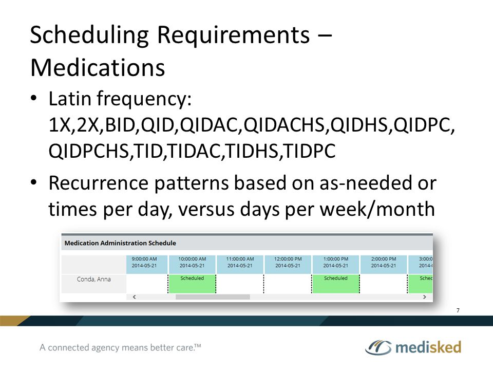 Scheduling Requirements – Medications