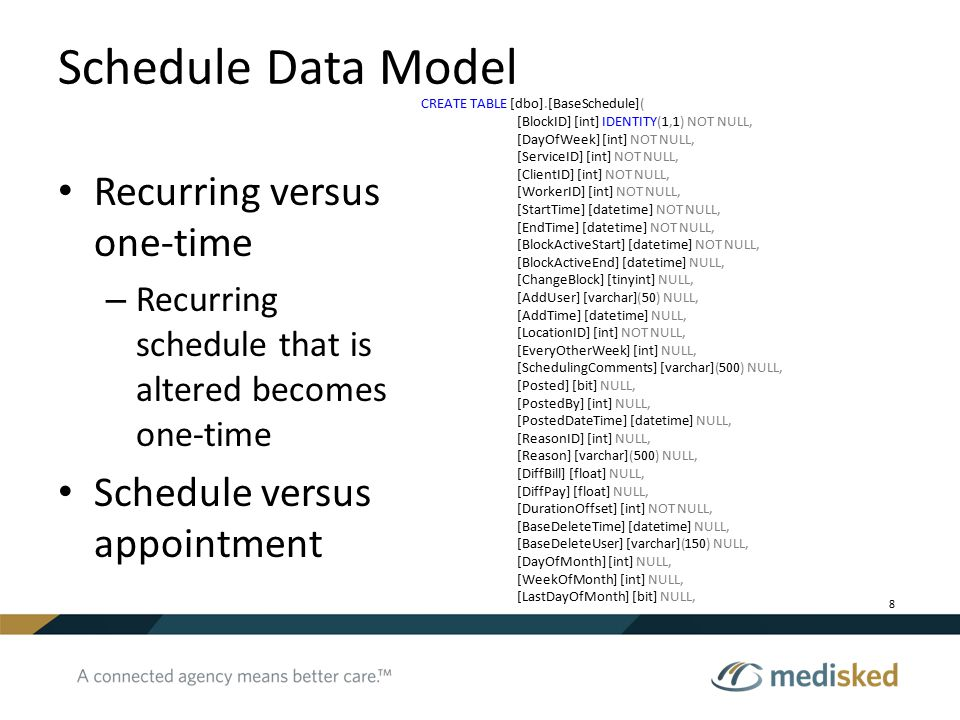 Schedule Data Model Recurring versus one-time