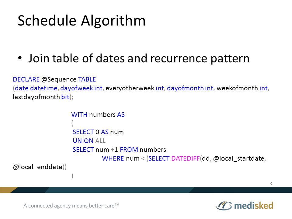 Schedule Algorithm Join table of dates and recurrence pattern