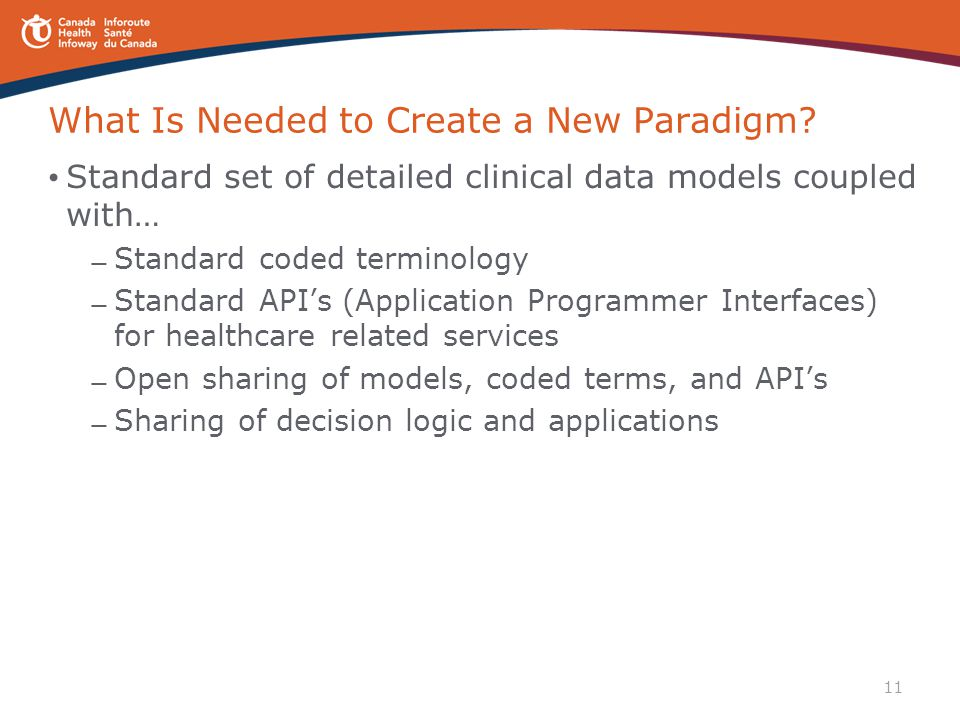 What Is Needed to Create a New Paradigm