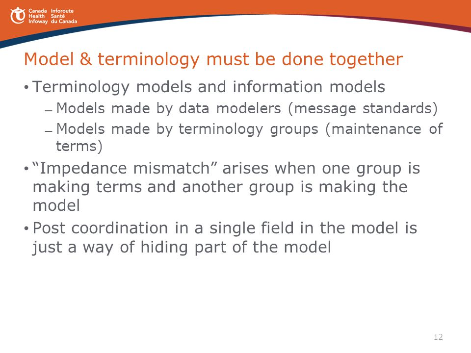 Model & terminology must be done together