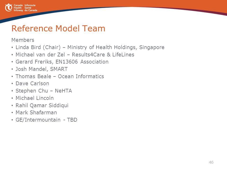 Reference Model Team Members