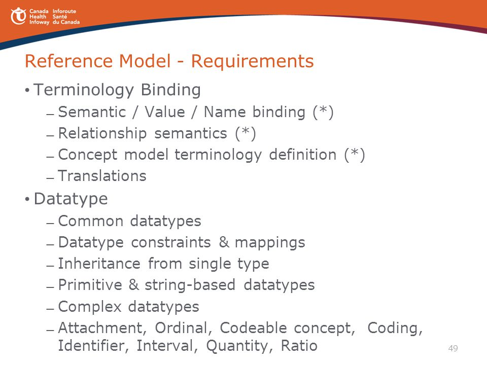 Reference Model - Requirements