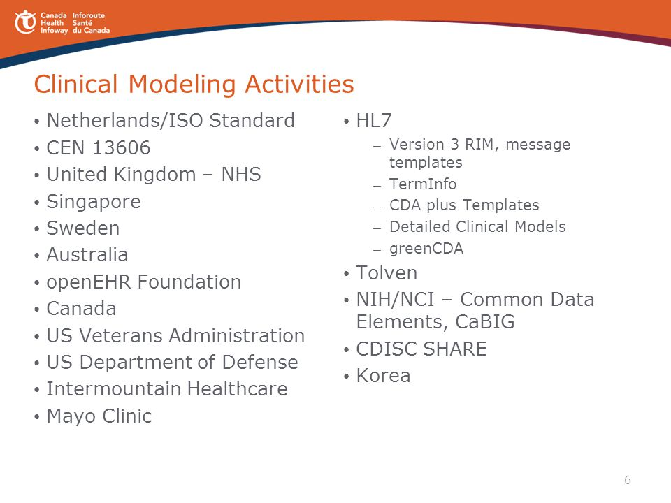 Clinical Modeling Activities