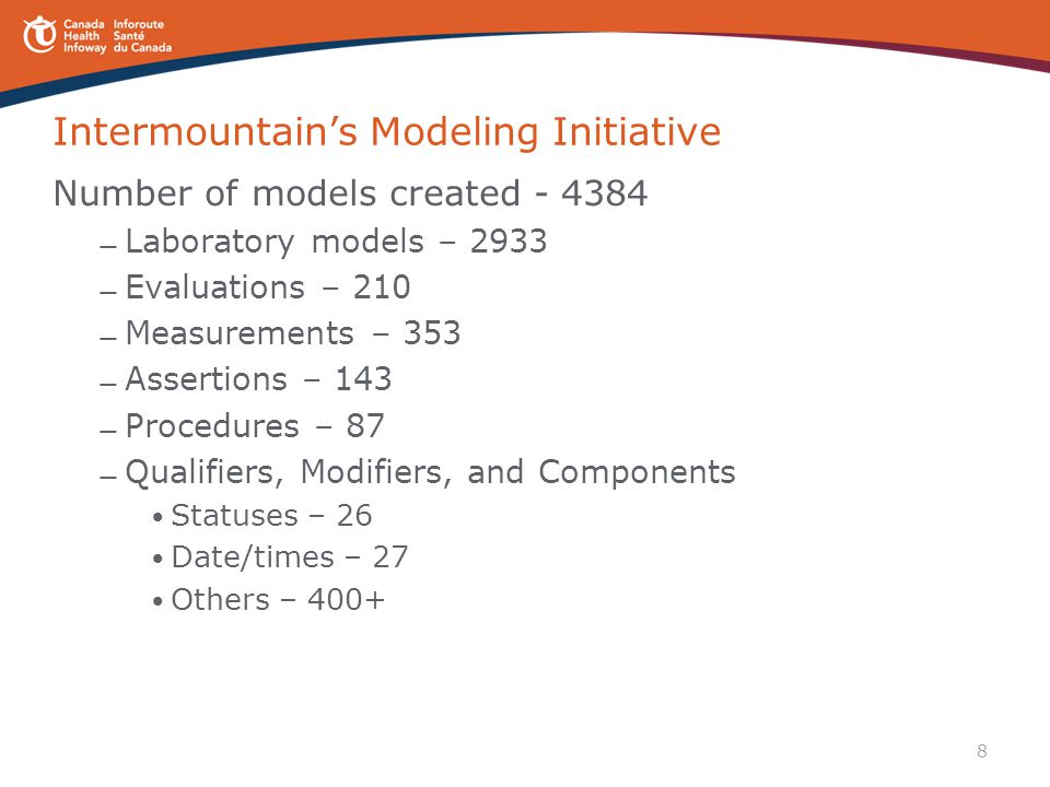 Intermountain's Modeling Initiative