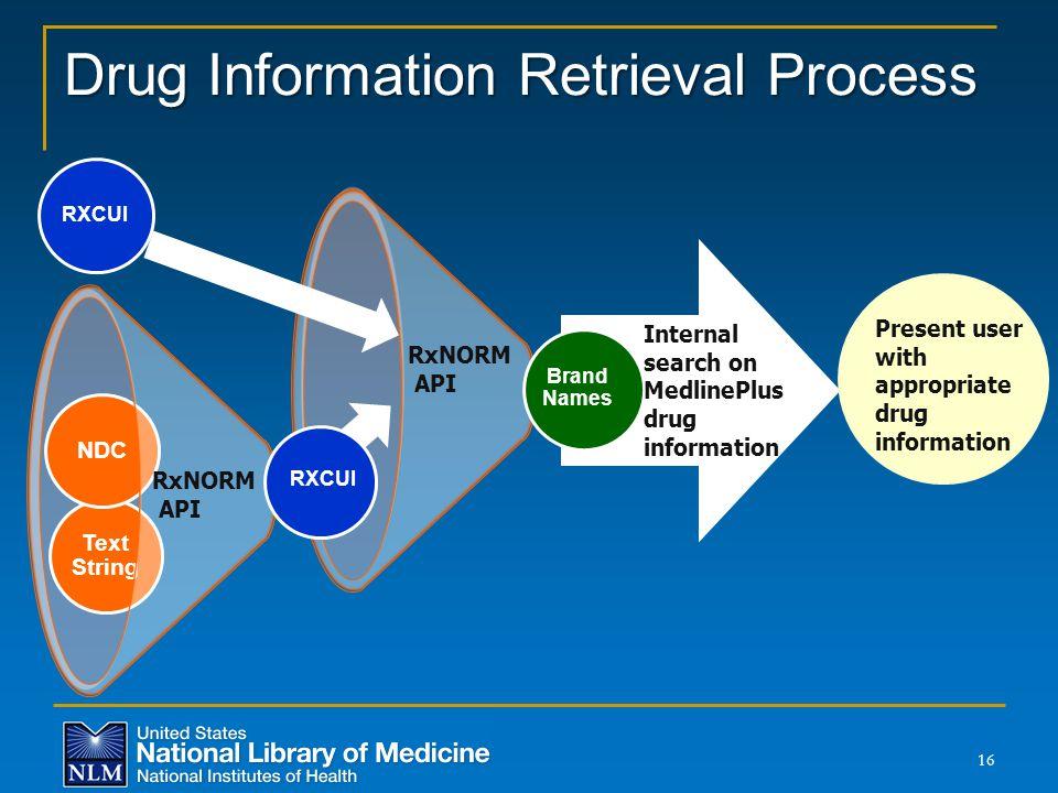 Drug Information Retrieval Process