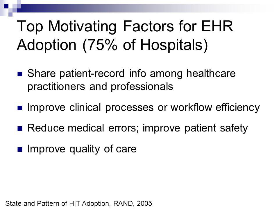 Top Motivating Factors for EHR Adoption (75% of Hospitals)